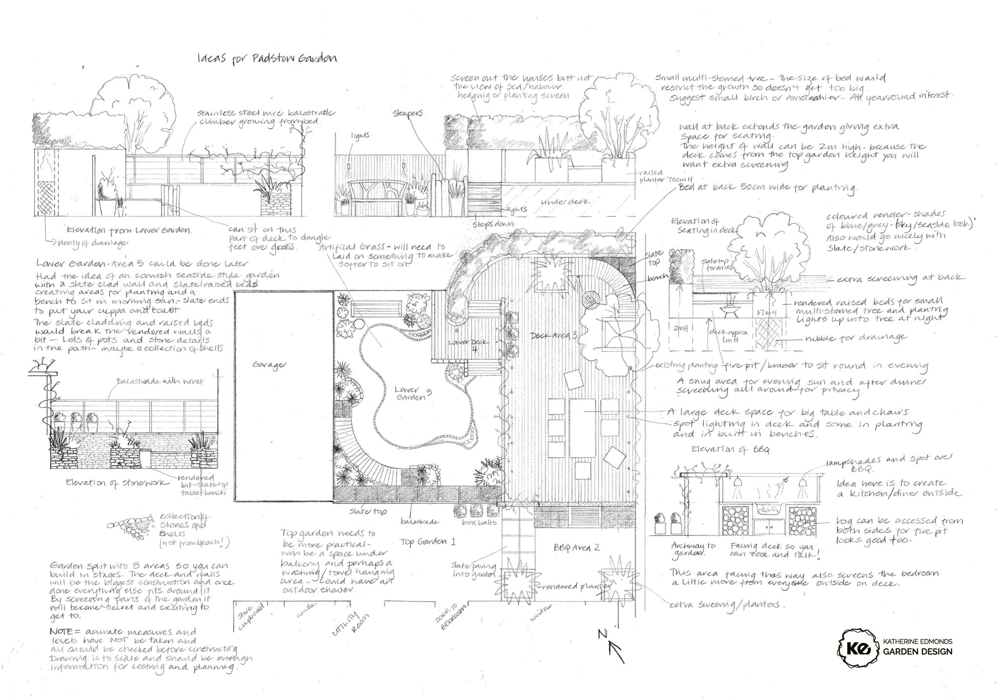 Delighted Cottage Garden Plan Contemporary Landscaping